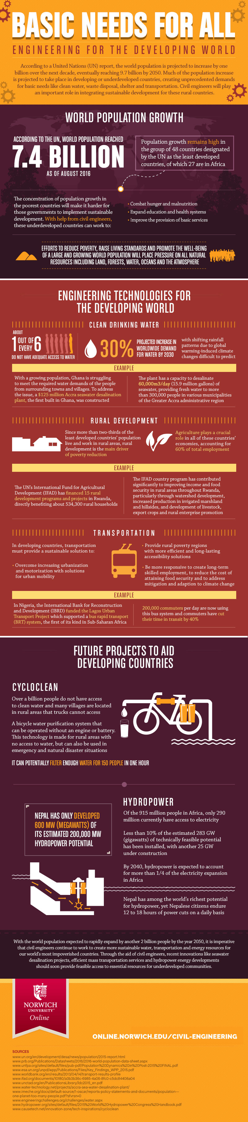 infographic on engineering for the developing world