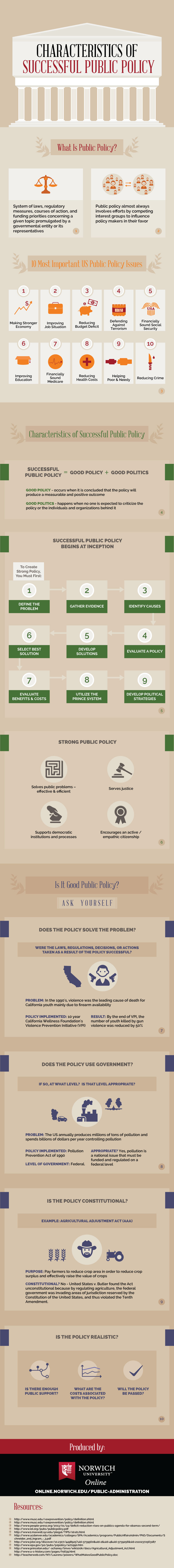 public policy infographic