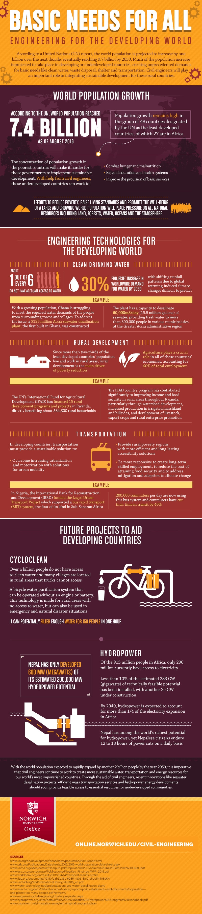 engineering for the developing world infographic image